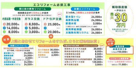 エコリフォーム補助金額.jpg