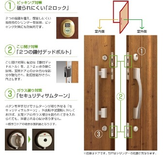リシェント ドア 2ロック.jpg